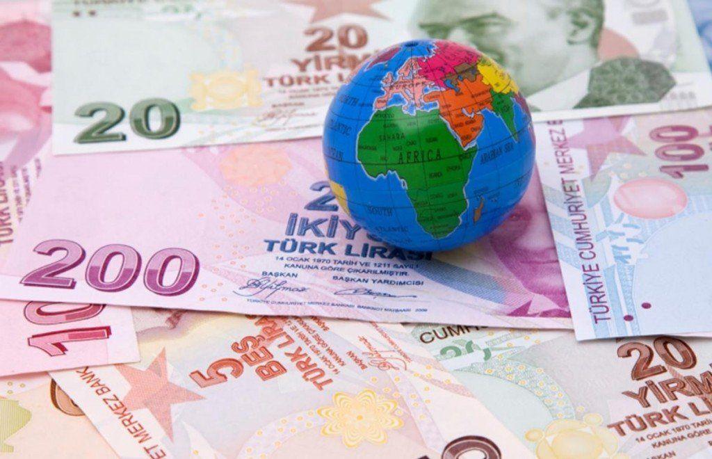turcia economia